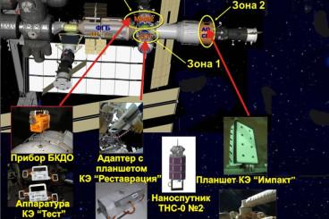 Cosmonaut Duo set for busy Spacewalk to Deploy Satellites,...