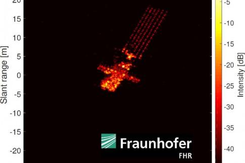 TIRA: Taumelnde Satelliten im Visier