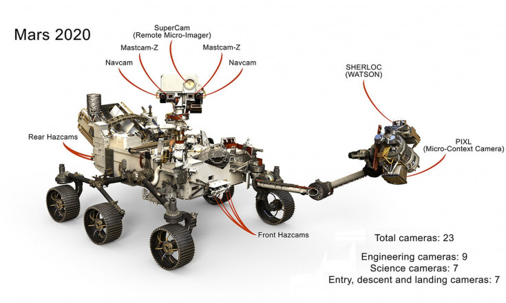 2020 Vision: NASA`s Next Mars Rover Will Have Nearly Two Dozen Cameras