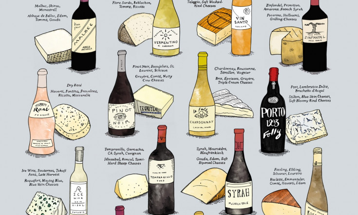 6 Tips on Pairing Wine and Cheese | Wine Folly