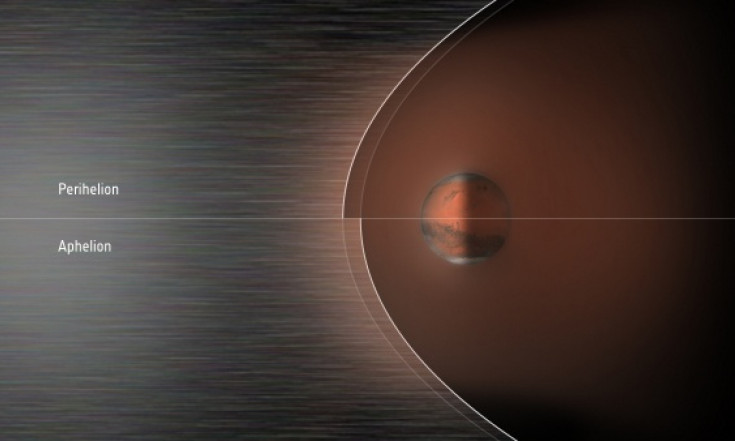 ESA Science & Technology: The moving Martian bow shock