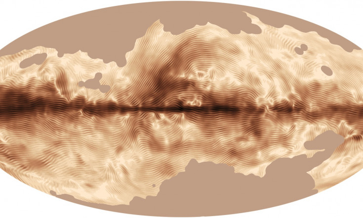 Magnetic Map of Milky Way