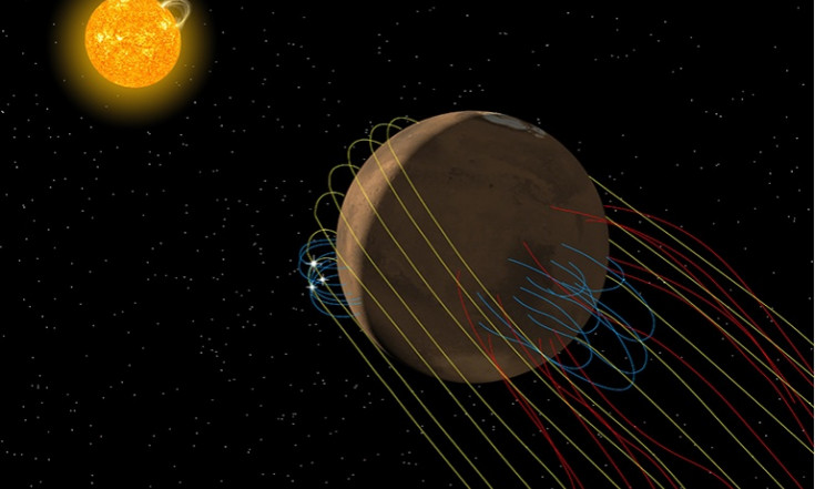 NASA`s MAVEN Mission Finds Mars Has a Twisted Tail