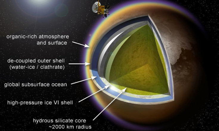 Proposed Orbiter Could Probe the Ocean Beneath Saturn`s Moon...