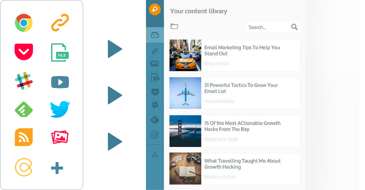Newsletter Creator Curated Library Of Rich Links And Media